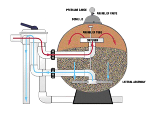 sand-pool-filters1